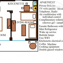 Фото отеля Athena 3* Apartment room plan