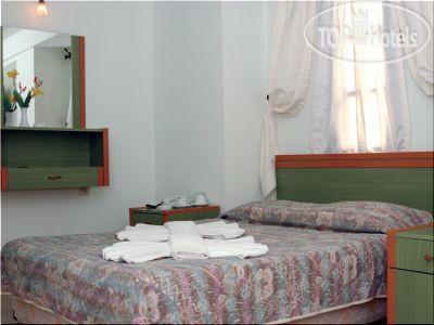 Рейтинг отелей турция 3
