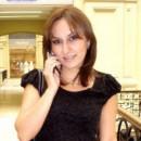 София Будагян